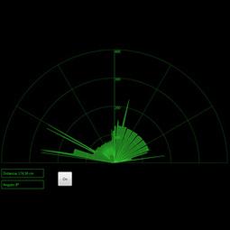 50. Sonar con Visual Studio y Arduino | TECNOLOGÍAS ESO | Scoop.it