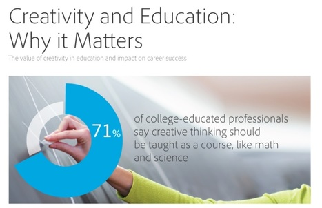 Study: Creativity Should be Taught as a Course | Social Innovation Trends | Scoop.it