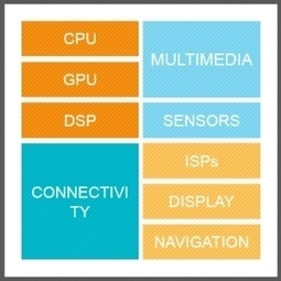 Qualcomm's Strategic Pillar To Win In Mobile: Heterogeneous Computing - Forbes | Mobile Apps Business | Scoop.it