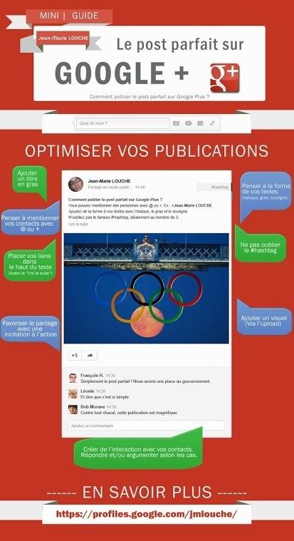 [Infographie] Le post parfait sur Google+ | Reseaux sociaux | Scoop.it