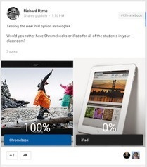 Free Technology for Teachers: Poll Your Students With Google+ Polls | Edtech PK-12 | Scoop.it