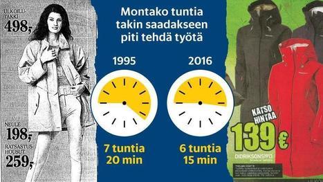 Suomalaisten reaaliansiot paisuivat 20 vuodessa – laskuri kertoo, paljonko enemmän saat tavaroita palkallasi nyt kuin 1995 | Yhteiskunta | Scoop.it