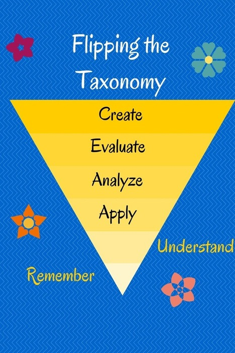 Bloom's Taxonomy in the Flipped Classroom | Representando el conocimiento | Scoop.it