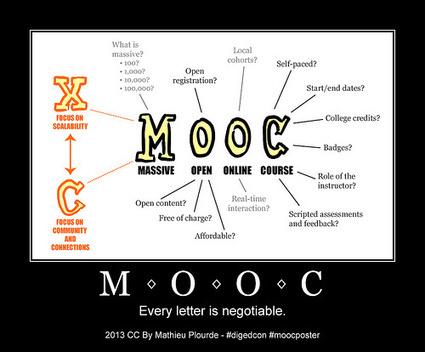 Écologie des MOOC, une belle diversité   Ressources Formation à distances PLE   Scoop.it