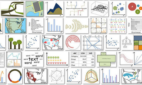 What makes a data visualization memorable? | Harvard School of Engineering and Applied Sciences | data visualization | Scoop.it