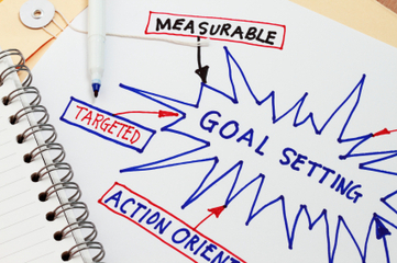 Four Steps to Achieving Your Social Media Goals | Social Media Examiner | SocialMoMojo Web | Scoop.it