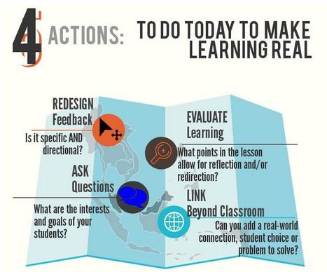 4 Amazingly Easy Steps to Engage Learners: Infographic - Brilliant or Insane   Classroom Ideas   Scoop.it
