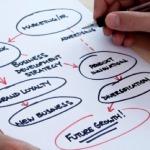 Webコンテンツ制作ガイド~売れるサイト作りに必要不可欠な5ステップ~