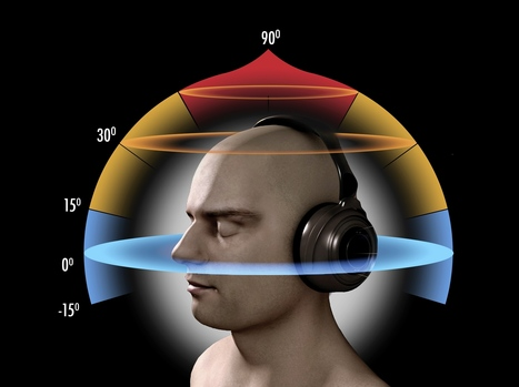 Son binaural : restituer une écoute naturelle 3D au casque | MusIndustries | Scoop.it