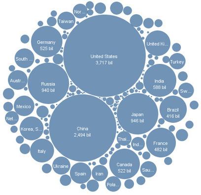 Top Ten Tools for Data Journalism | Jornalismo Online | Scoop.it