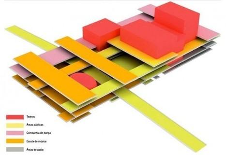 [BRAZIL]Herzog & De Meuron Have Big Plans For Sao Paolo Luz Cultural Complex   The Architecture of the City   Scoop.it
