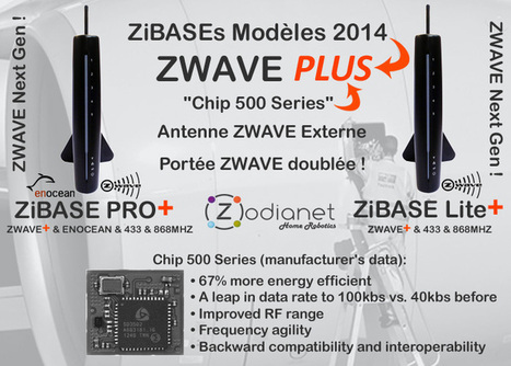 Nouvelle ZiBASE : Zodianet intègre le nouveau chipset Z-wave+ à sa box domotique | La technologie au service du quotidien - Technique | Scoop.it