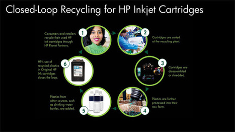 HP's Closed Loop Cartridge Recycling Scheme | The Future of Waste | Scoop.it