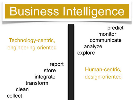 Visual Business Intelligence - BI Has Hit the Wall | Functional Finds - Design, Technology & Media | Scoop.it