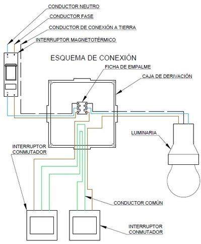 FP e Ingeniería Eléctrica: Instalaciones. Esquemas Eléctricos | InformaTIC | Scoop.it