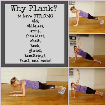 What Is A Plank and How To Do It? | Useful Fitness Articles | Scoop.it