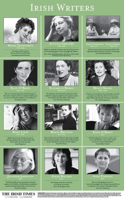 Portraits of the artists as women | Literature | Scoop.it