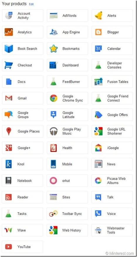 Over 101 Google Products And Services You Probably Don't Know | The Googlification of Everything | Scoop.it