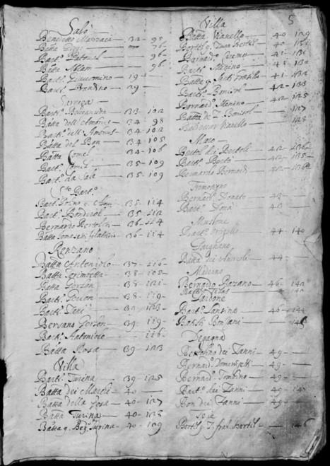 In rete l'archivio storico del Comune di Salò | Généal'italie | Scoop.it