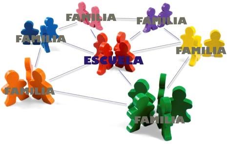 Tema 7: La familia: socio estratégico para la educación | Académicos | Scoop.it