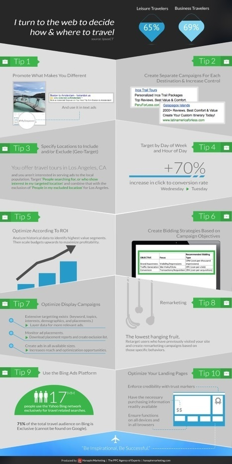 Back to basics - ten tips for travel search marketing [INFOGRAPHIC]   eTourism   Scoop.it