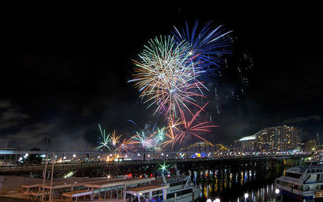 How to Take Photos of Fireworks With Your Phone | Winning The Internet | Scoop.it