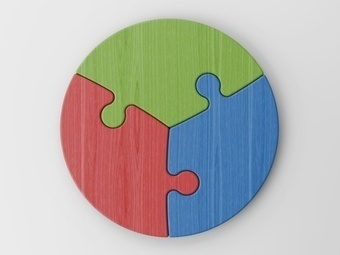 3 leviers pour engager les salariés dans leur formation - - | Numérique & pédagogie | Scoop.it