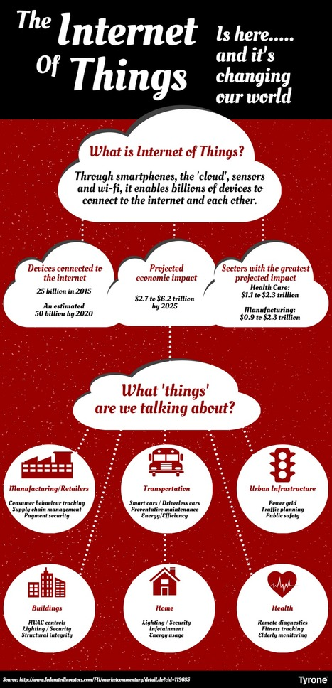 [‪#‎Infographic‬] The #Future of #InternetOfThing [‪#‎IOT‬] That Change Our #World.  For more infographic: http://goo.gl/4Wn8mu | tyrone | Scoop.it