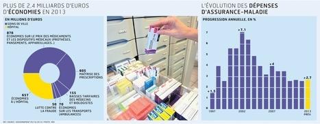 Un plan d'économies centré sur les médicaments - Les Échos | le monde de la e-santé | Scoop.it