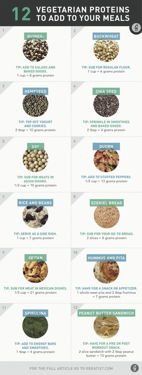 12 Complete Proteins Vegetarians Need to Know About | Nutritious Healthy Eating | Scoop.it