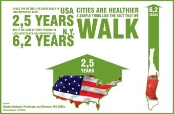 How does living in a city contribute to health and well-being? | URBANmedias | Scoop.it
