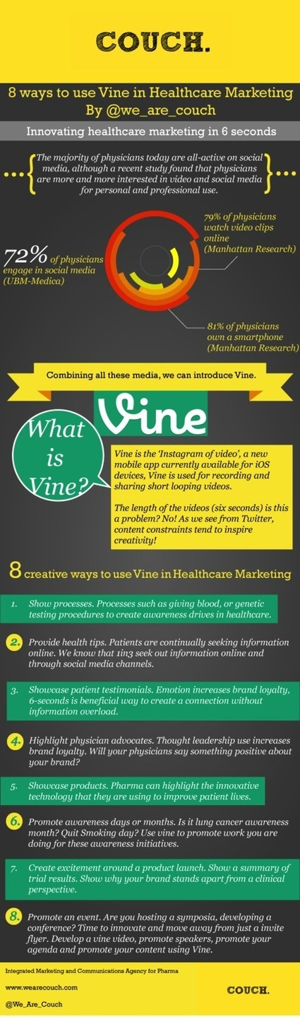Infographic: 8 ways to use Vine in Healthcare Marketing | Hospital Management Asia | Scoop.it