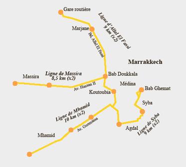 Marrakech: Les grandes lignes du plan de déplacements urbains - L'Économiste   Marrakech Maroc   Scoop.it