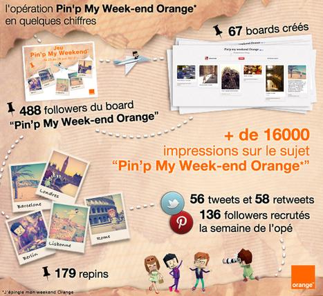 Pinterest et les Marques – Opération Orange Pin'p My Week-End — [Naro] Minded | E-commerce | Scoop.it