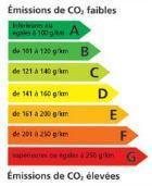 Vers une mesure de l'empreinte carbone standardisée dans les hôtels | Chambres d'hôtes et Hôtels indépendants | Scoop.it