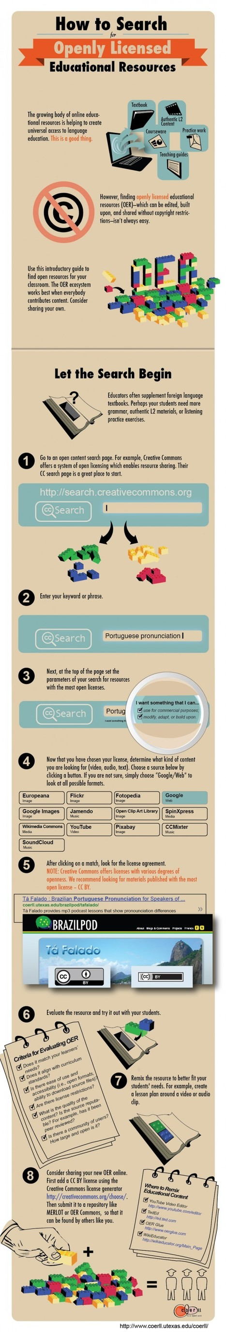 How To Find Openly Licensed Educational Resources You Can Use [Infographic] | EDUCACIÓN en Puerto TIC | Scoop.it