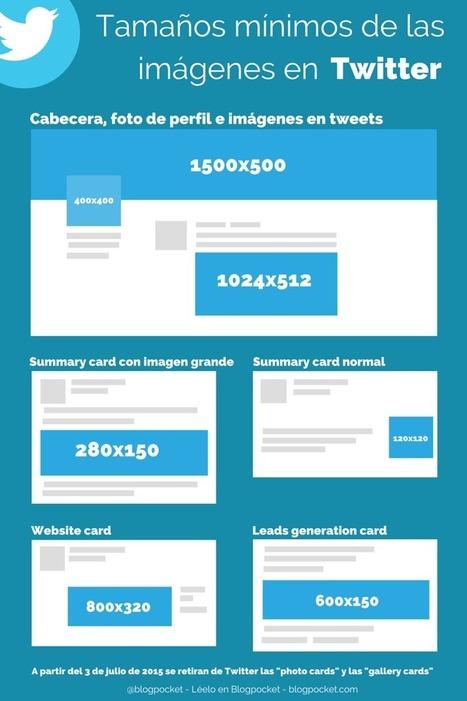 Los tamaños mínimos de las imágenes en Twitter [#infografía] - Blogpocket | Educacion, ecologia y TIC | Scoop.it