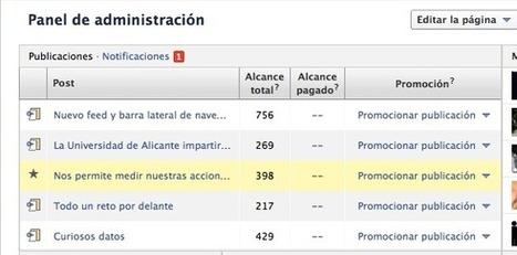 Facebook cambia de nuevo el diseño del feed de los perfiles | Personas 2.0: #SocialMedia #Strategist | Scoop.it