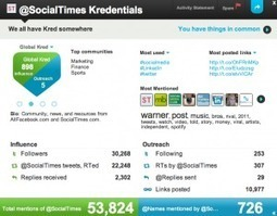 Would You Rather Have Klout… or Kred? - SocialTimes.com | Optometry Online Reputation Management | Scoop.it