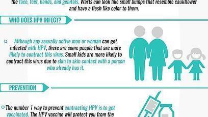 Treat HPV Naturally | danneeledge | Scoop.it
