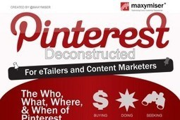14 Ways to Get More Pins on Pinterest - BrandonGaille.com | Social Media Marketing | Scoop.it