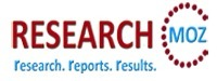 Analgesics - US - July 2013 Market, Trends, Share, Size Research Report | Pharmaceutical, Medicine | Scoop.it