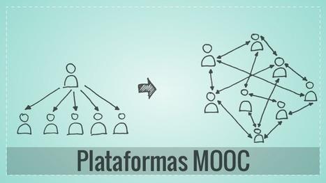 Plataformas MOOCs: Acámica- Cambiando el punto de vista, ampliando miras #feedback #cooperación | M. Isabel Sáez García: MOOCs | Scoop.it