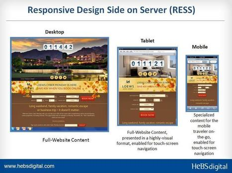Hospitality Industry : Responsive Web Design, Demystified | Luxury Hospitality Business | Scoop.it