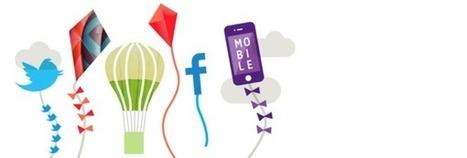 B2B Social Media Marketing Presence All But Mandatory | Digital, Social Media and Internet Marketing | Scoop.it