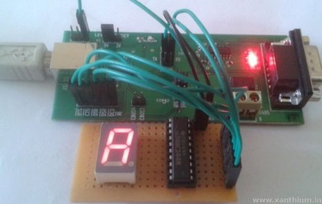 Driving a 7 Segment LED Display From An FT232 | Raspberry Pi | Scoop.it