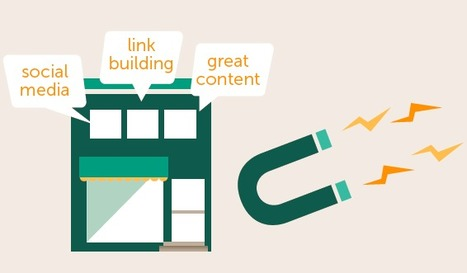 A Super Simple Explanation of Inbound Marketing [INFOGRAPHIC] | Beyond Marketing | Scoop.it