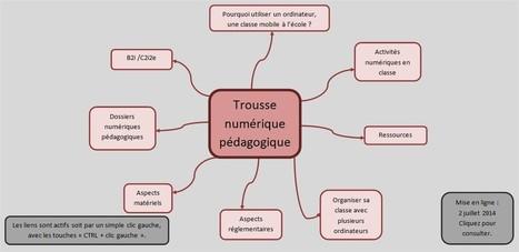 Trousse numérique pédagogique | CDI du lycée Tabarly | Scoop.it