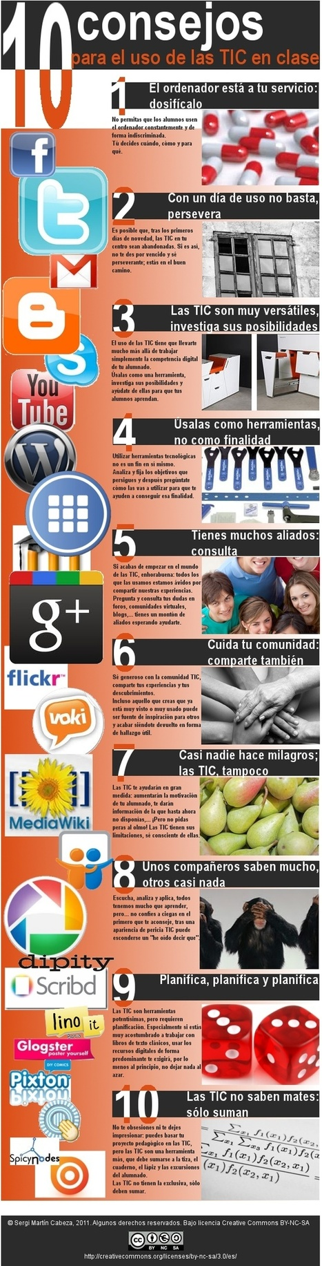 Educación TIC | Pizarra Digital | Scoop.it