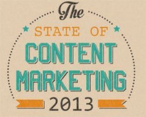 Wishpond's State of Content Marketing in 2013 - Social Media Chimps | Nozzlsteve's Website Marketing Intelligence Report | Scoop.it